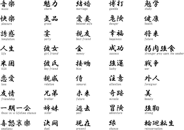 Japanese Symbol Tattoos