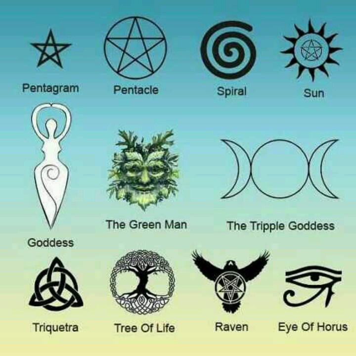 Witch Symbol Tattoos