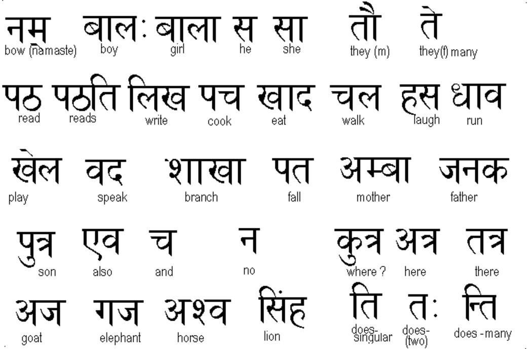 Sanskrit writing tattoos mightylinksfo