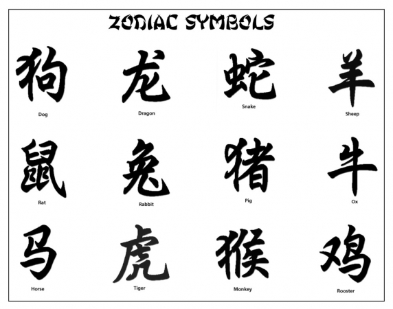 Japanese Symbol Tattoos